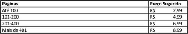 Quanto cobrar por ebooks de acordo com a quantidade de páginas, segundo a Saraiva.