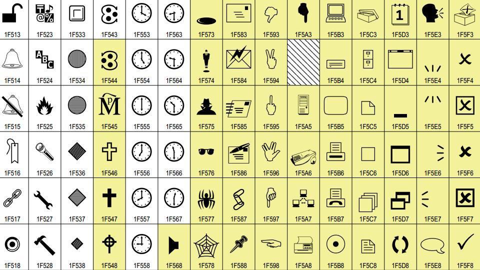 Excerto da tabela de novos emojis do Unicode 7.0.