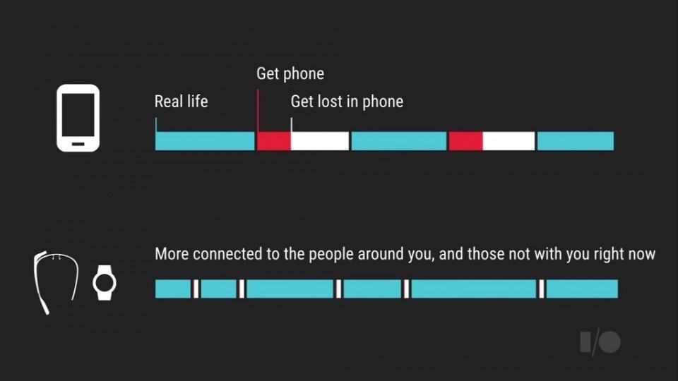 Interrupções causadas por smartphones, versus interrupções de gadgets vestíveis.