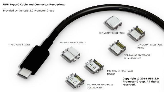 Nunca mais você errará o encaixe do cabo USB.