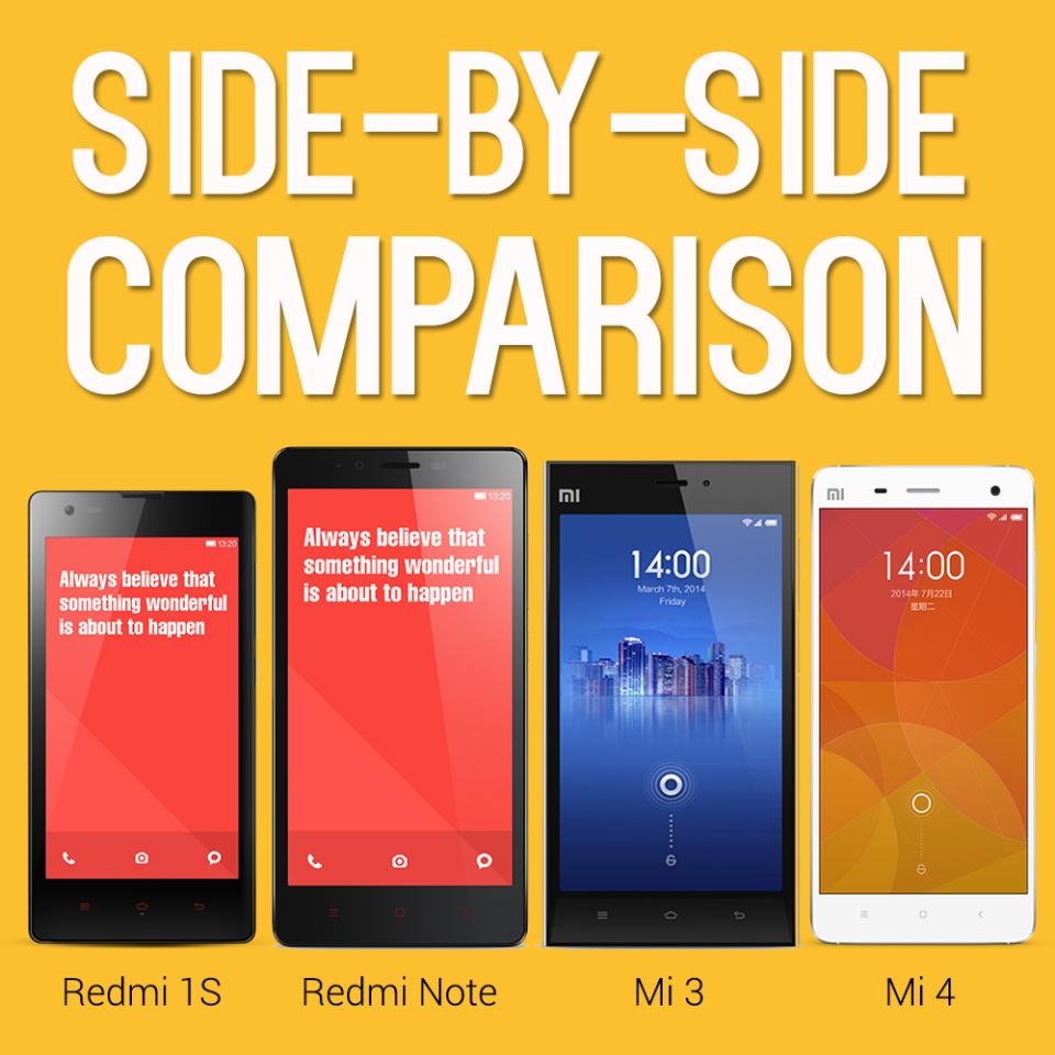 Os smartphones da Xiaomi.