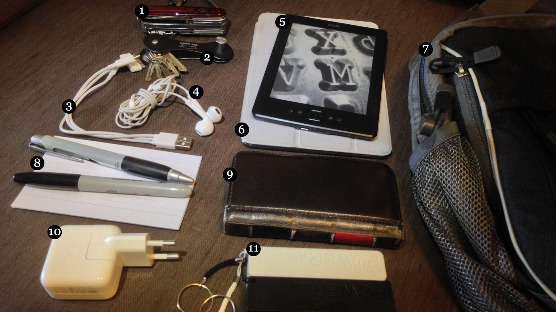 O que tem na mochila do Augusto Campos.