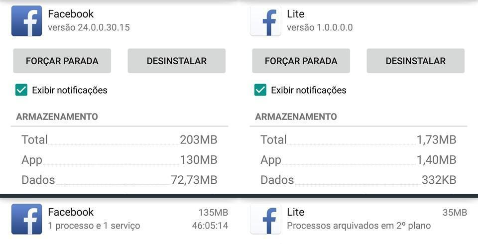 RAM e espaço interno Facebook-Facebook Lite.