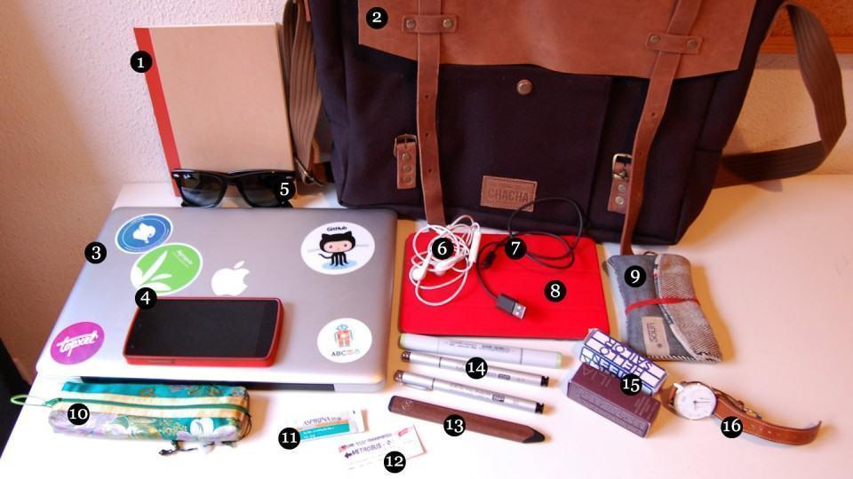 O que tem na mochila da Juliana Iglesias.