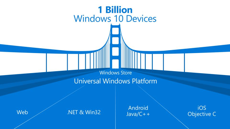 Um bilhão de Windows 10 em três anos.
