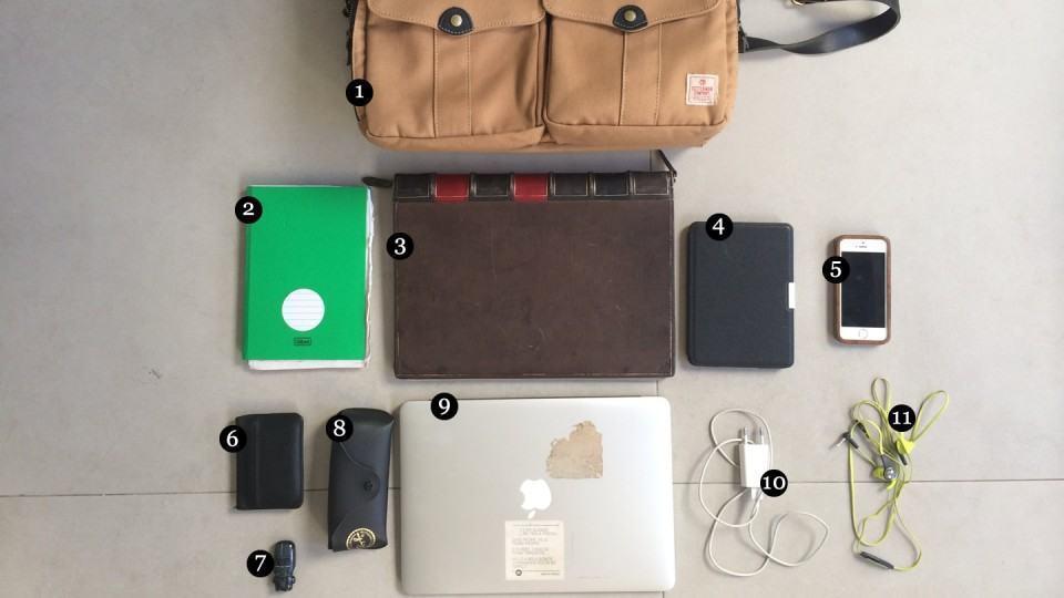 O que tem na mochila do Guilherme Valadares.