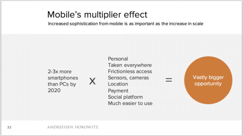 Slide sobre o efeito multiplicador do mobile.