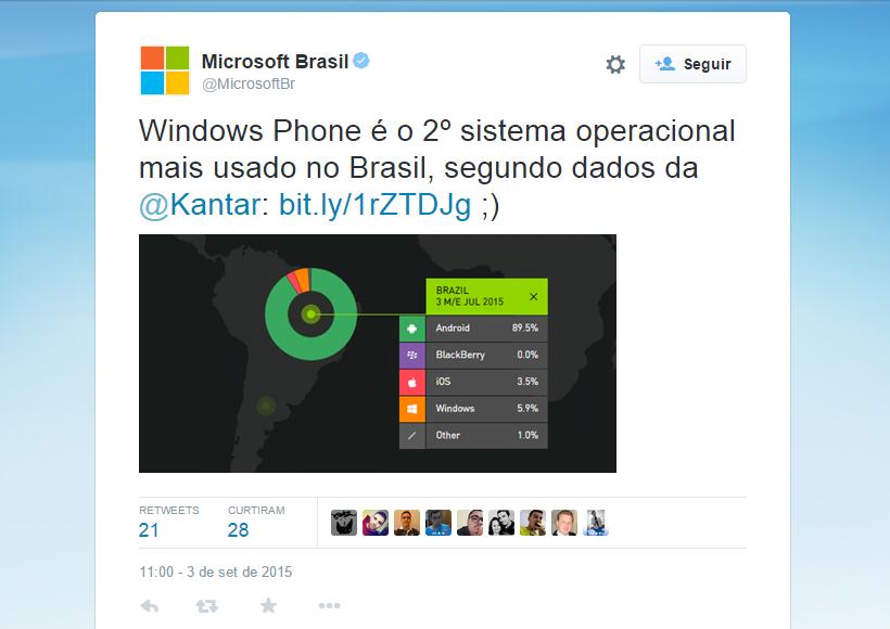 Tweet da @MicrosoftBr.