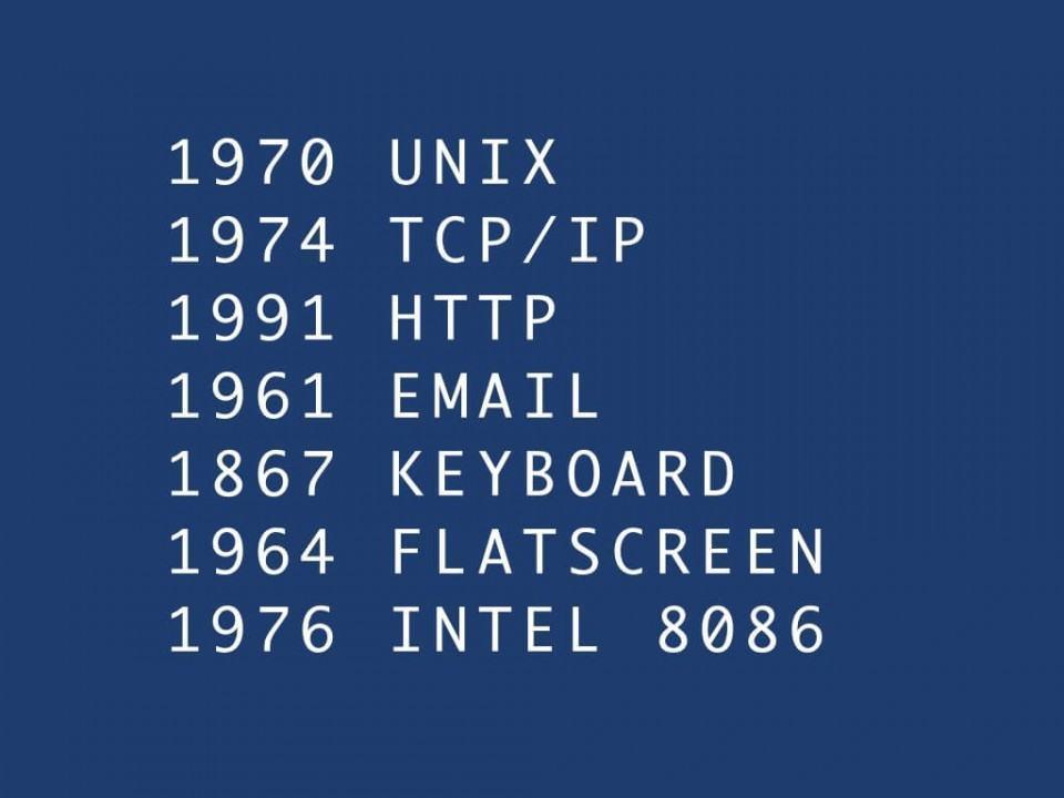 Slide com o ano de invenções ainda usadas hoje na tecnologia de consumo.