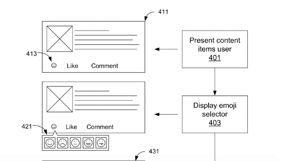 Patente do Facebook para as reações do botão Curtir.