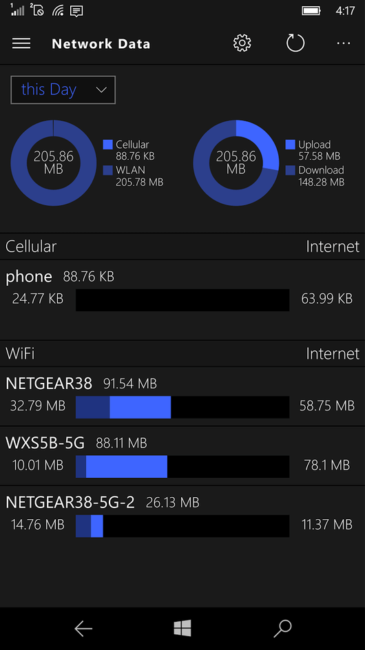 Print do Network Data para Windows.