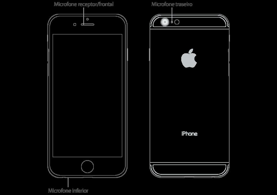 Os três microfones do iPhone.