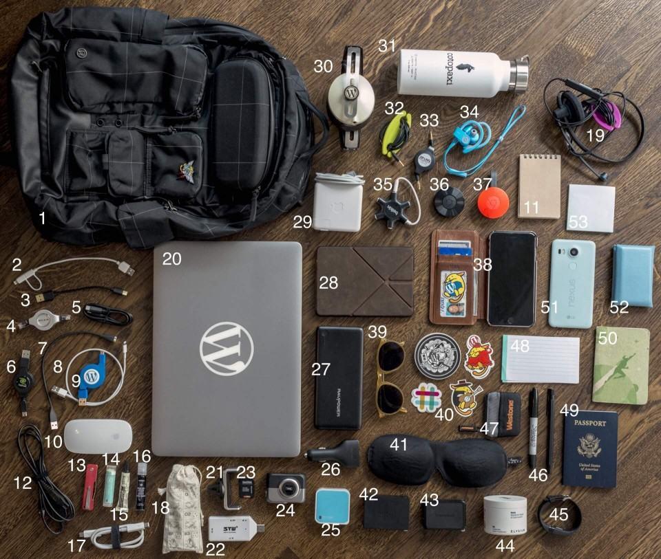 O que tem na mochila de Matt Mullenweg.