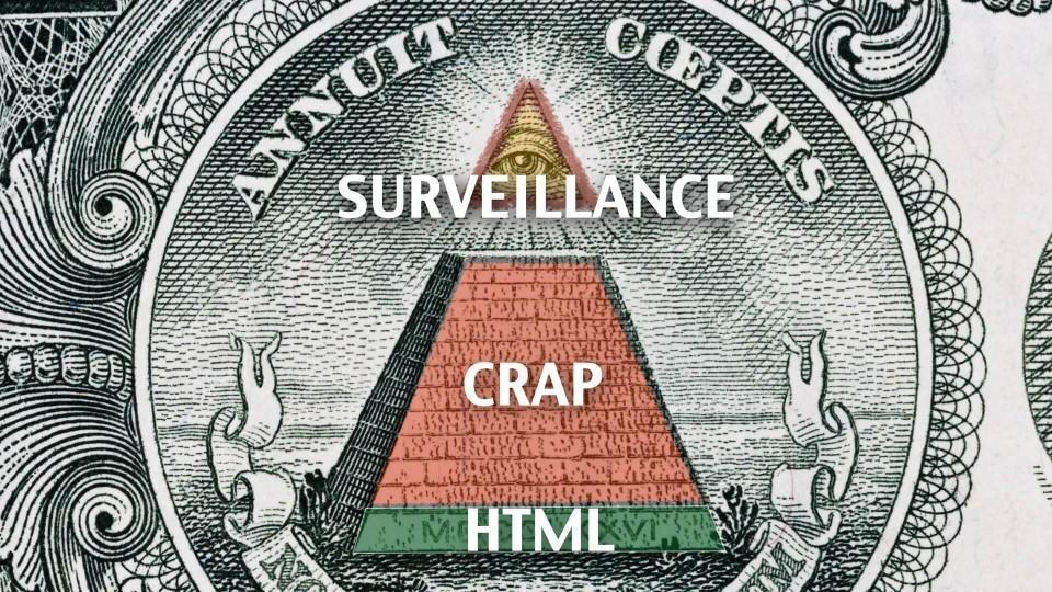 Pirâmide alimentar da web atual.