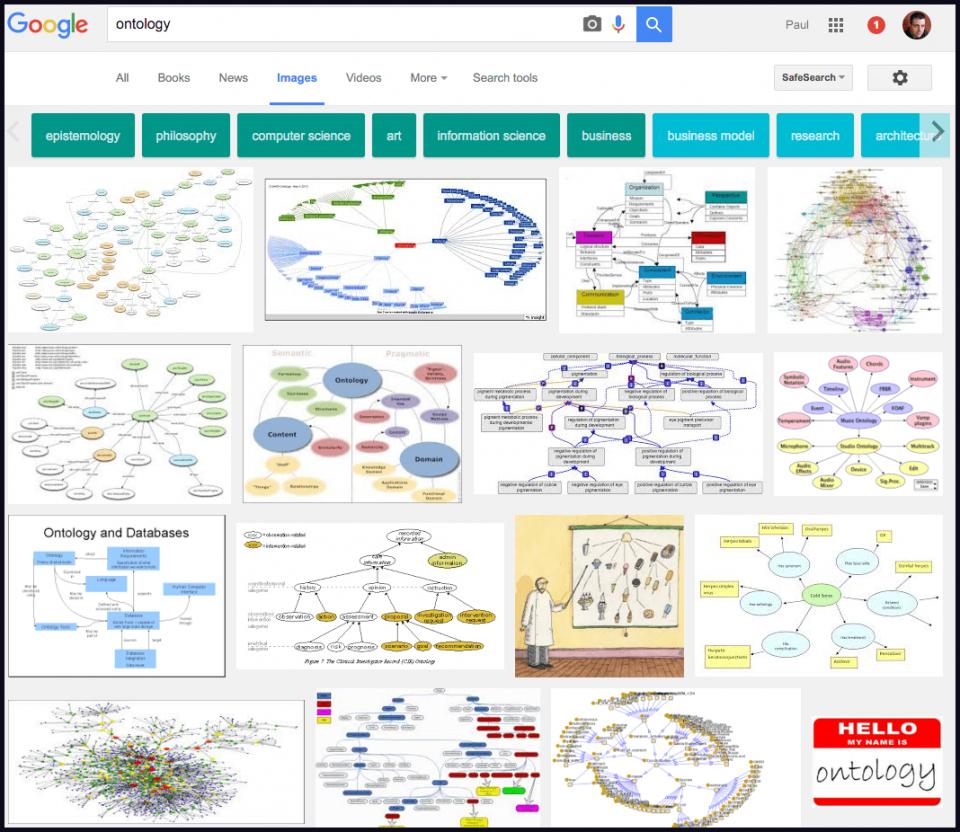 Pesquisa por Ontology no Google Imagens.