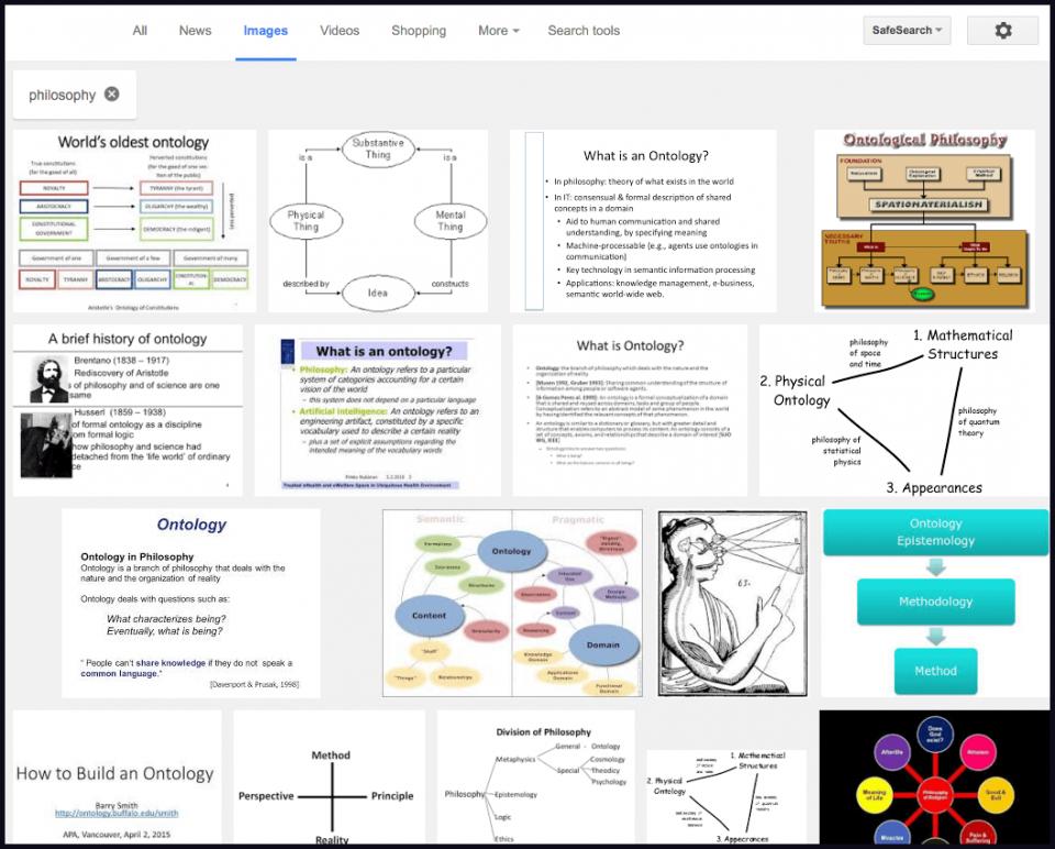 Pesquisa por Ontology no Google Imagens com o filtro Philosophy.
