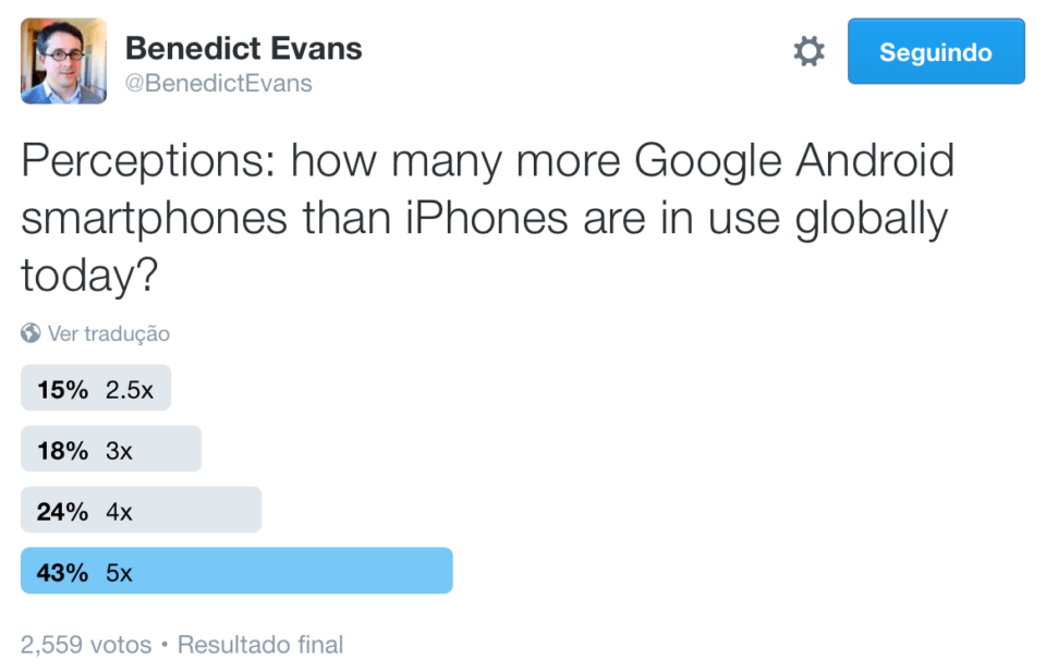 Print de um tweet enquete de Benedict Evans sobre a quantidade de smartphones Android em relação a iPhone há em uso no mundo.