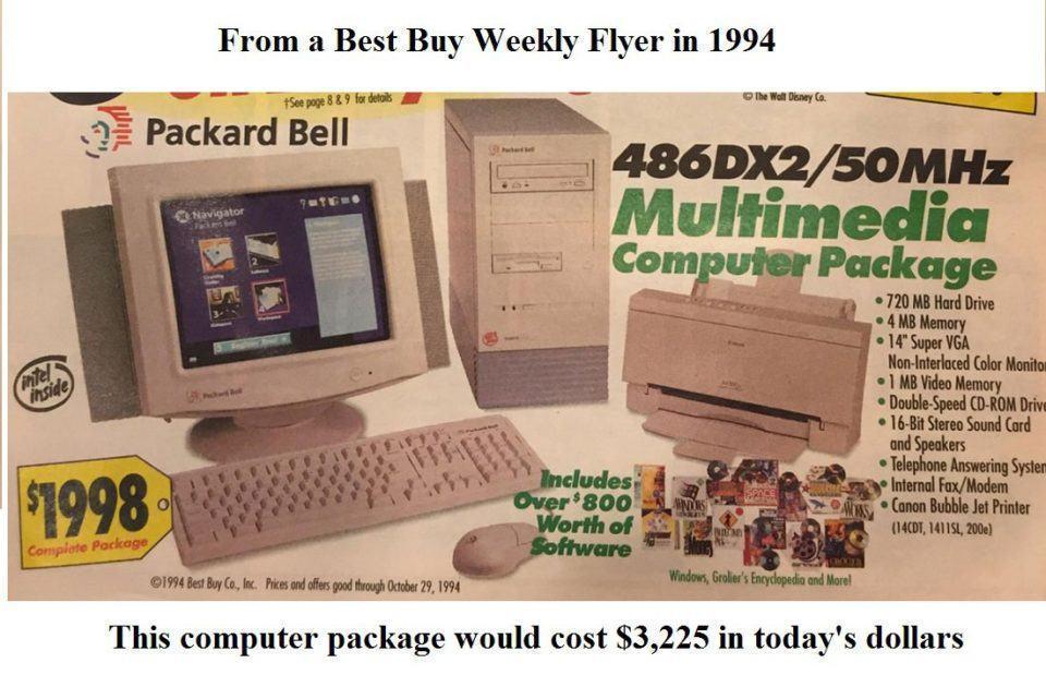 Anúncio da Best Buy de notebooks em 1994.