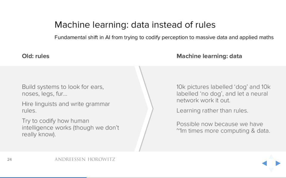 Aprendizagem de máquina: dados em vez de regras.