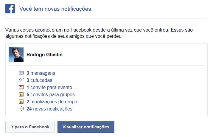 E-mail com o que estava perdendo do Facebook após dias longe dele.