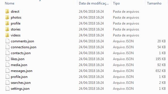 Árvore de arquivos de um backup de conta no Instagram.