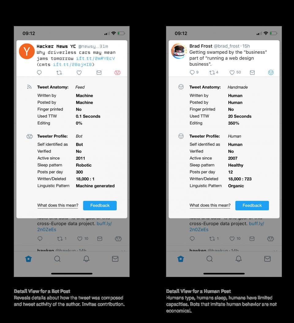 Detalhes nos tweets que pautariam o Twitter na identificação de humanos e robôs.