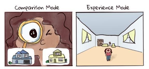 Os modos de comparação e experiência, lado a lado.
