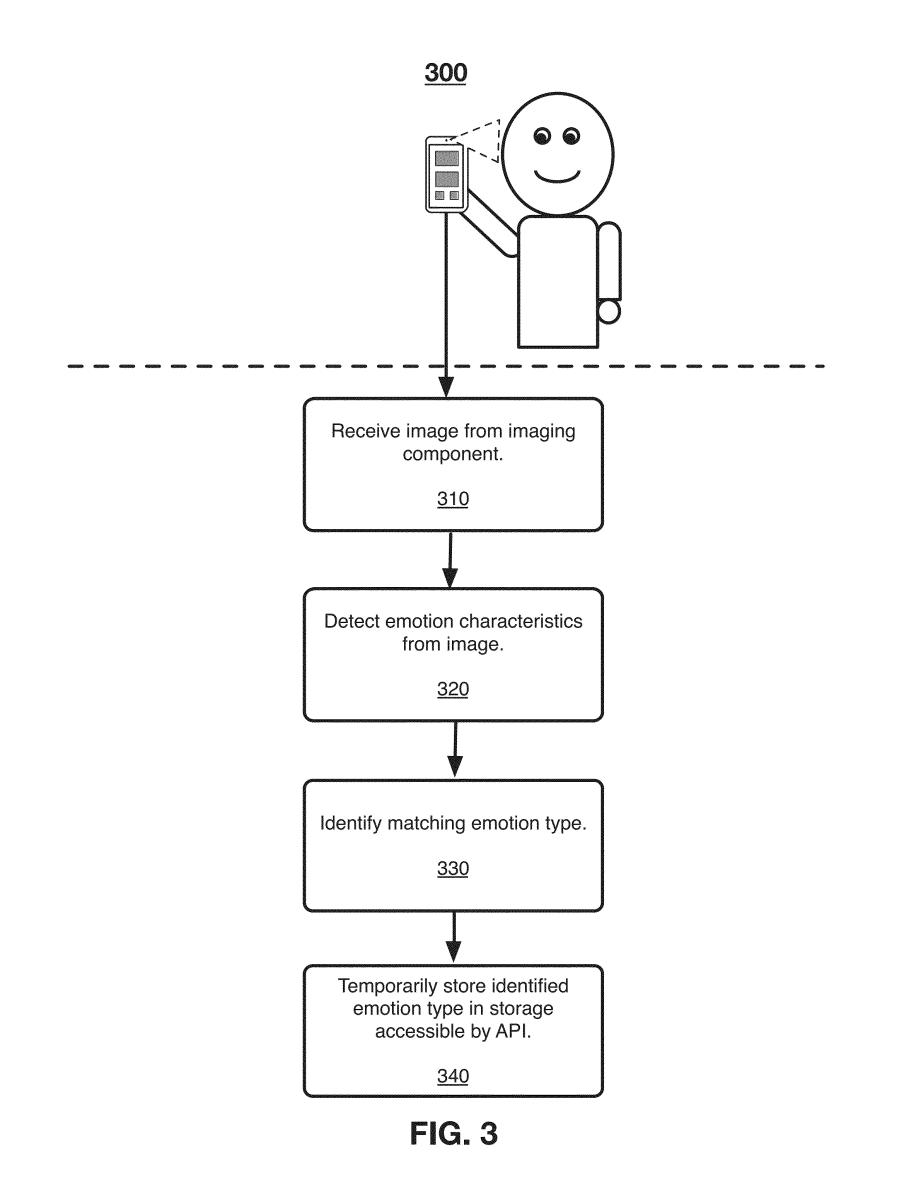 Ilustração de uma das patentes do Facebook.