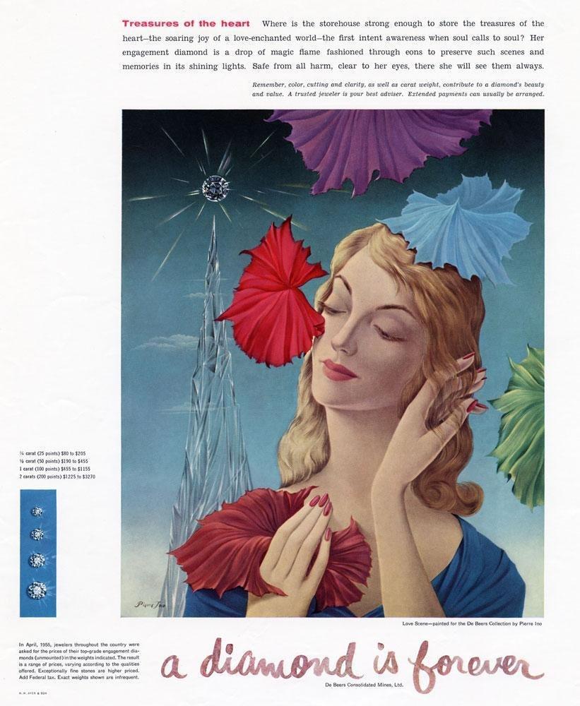"""Anúncio de diamantes com a ilustração de uma mulher e os dizeres """"Um diamante é eterno""""."""