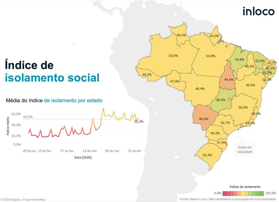 Mapa do Brasil com porcentagem de pessoas isoladas, divididas por estados.