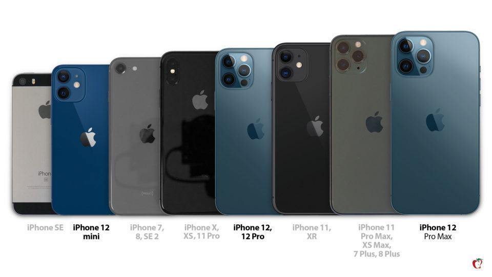 Vários modelos de iPhone, incluindo os novos da linha iPhone 12, lado a lado em escala real.