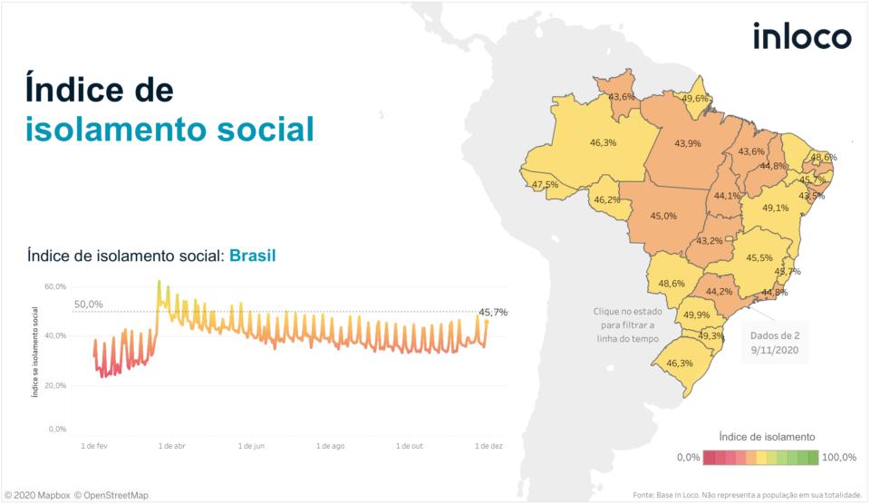 Mapa do Brasil à direita, com gráfico do índice de isolamento social à esquerda.